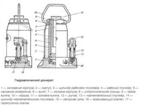 Схема бутылочного домкрата