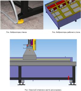 Схема расположения виброопор на станке