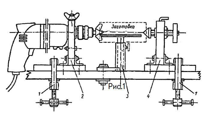 Двигатели для самодельного вездехода