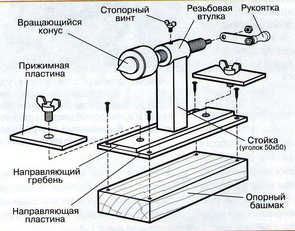 Задняя бабка для токарного станка своими руками видео