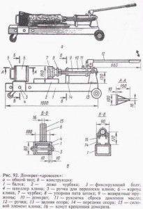 Конструкция дровокола с гидравлическим домкратом