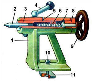 Схема заводской задней бабки