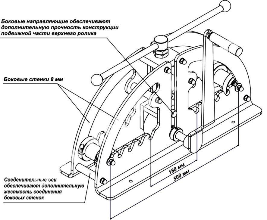 Чертёж станок для гибки профильной трубы своими руками
