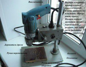 Модель самодельного сверлильного станка