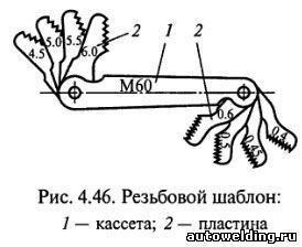резьбовой шаблон используется для контроля правильности нарезания резьбы