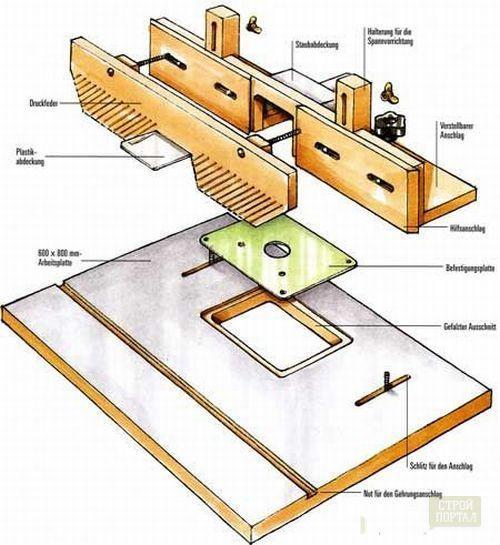 Фрезерный стол своими руками чертежи и схемы 55