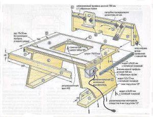 основание для фрезерного стола