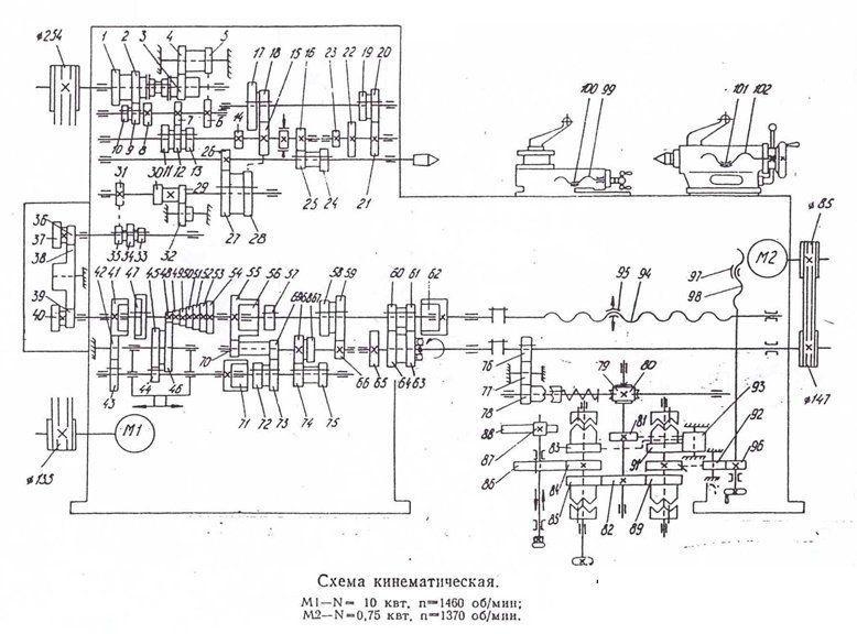 Кинематическая схема станка 1к62 972