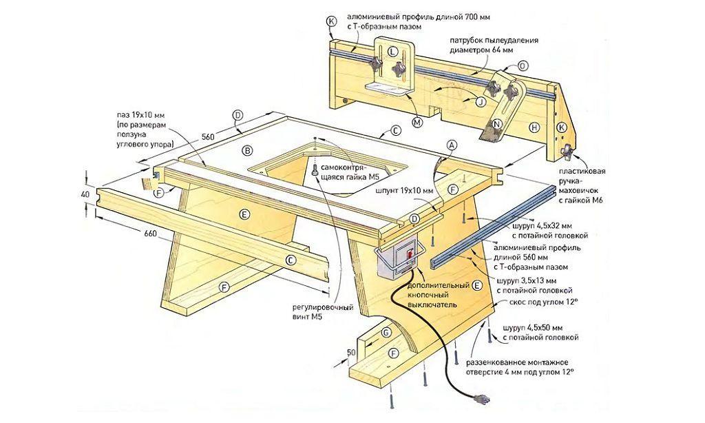 Как сделать стол для ручного фрезер 153
