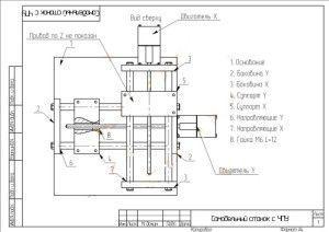 Схема фрезерного станка с ЧПУ