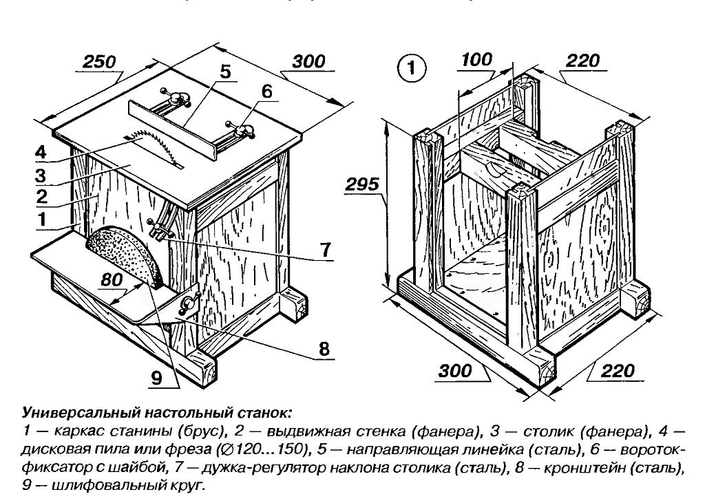 Циркулярный стол своими руками чертеж 608