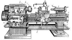 токарно-винторезный станок: 1 - станина; 2 - передняя бабка с шпинделем; 3 - задняя бабка; 4 - коробка подач; 5 - фартук; 6 - суппорт; 7 - ходовой винт; 8 - ходовой вал; 9 - патрон; 10 - резцедержатель