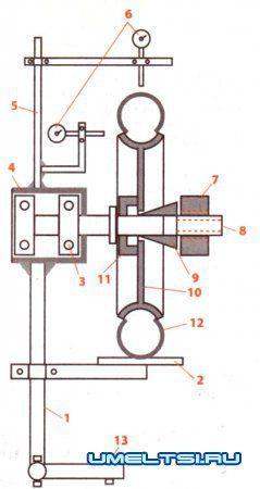 чертеж станка: 1 - нижняя стойка; 2 - опорный столик; 3 - подшипники; 4 - корпус подшипников; 5 - индикаторная стойка; 6 - индикаторы; 7 - гайка; 8 - вал; 9 - конус; 10 - диск; 11 - упорная шайба; 12 - покрышка; 13 - болты регулировки высоты