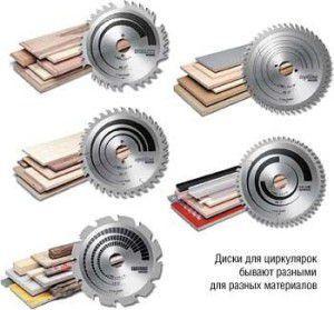 виды дисков для разных материалов