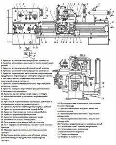 1М63 технічні характеристики