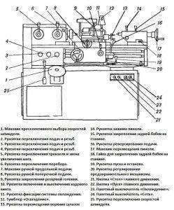 1и611п токарный станок