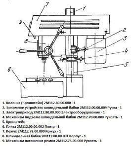 Схема расположения элементов станка