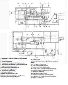 Компоненты оборудования