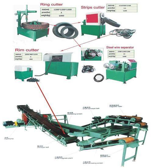 процесс переработки и используемые станки