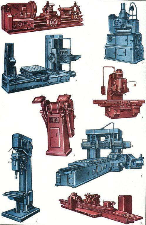 основные типы металлорежущих станков: 1 - токарно-винторезный; 2 - зубо-долбежный; 3 - горизонтально-расточный; 4 - вертикально-фрезерный; 5 - точильно-шлифовальный; 6 - продольно-строгальный двухстоечный; 7 - вертикально-сверлильный; 8 - круглошлифовальный