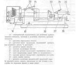 Основные компоненты оборудования