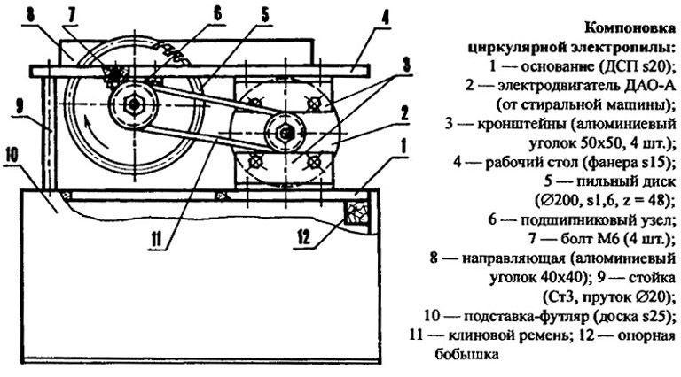Схема подключения деревообрабатывающих станков