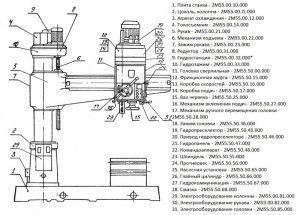 Спецификация компонентов