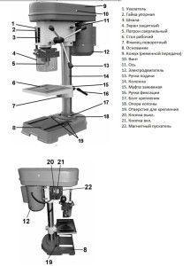 Расположение компонентов