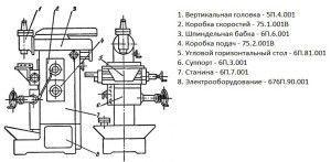 Элементы оборудования