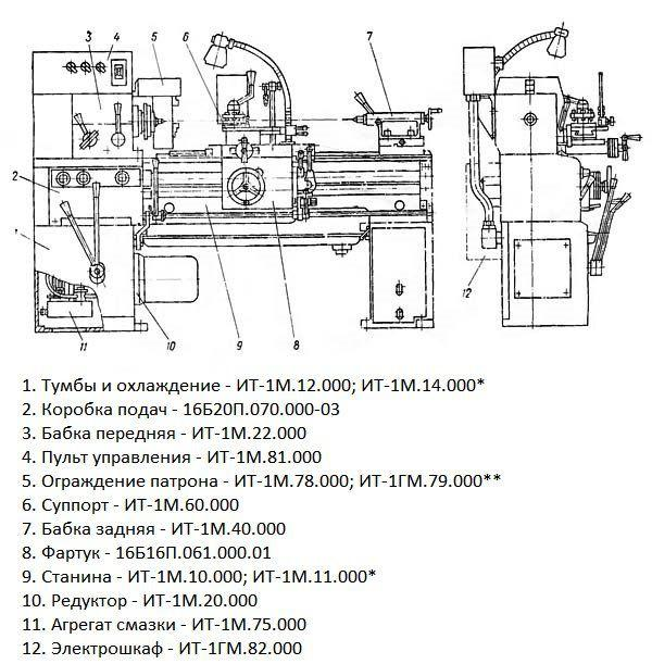 Токарный Станок Ит-1м Инструкция - фото 9