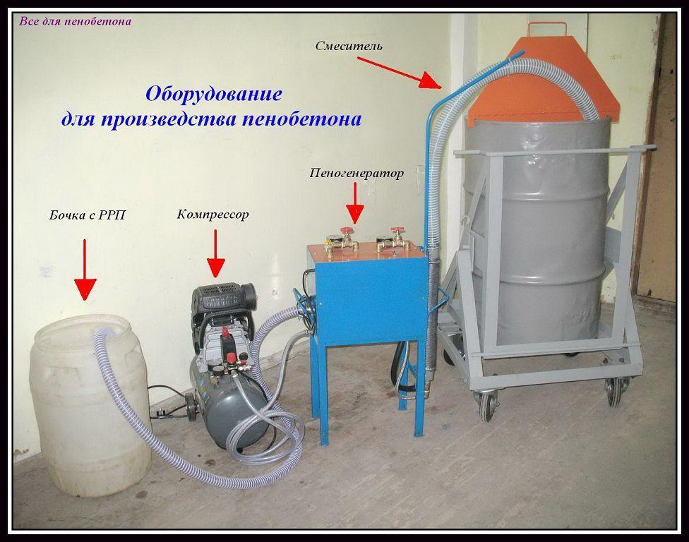 Химическая металлизация: оборудование, проведение своими