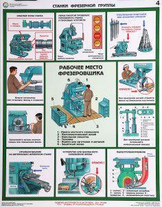 Инструкция по технике безопасности на рабочем месте
