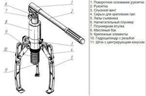 Расположение компонентов съемника