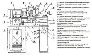 Конструкция школьной модели ТВ-7