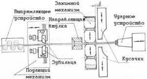 Общая схема работы оборудования
