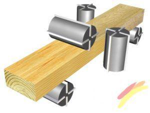 Схема четырехстороннего строгания заготовки