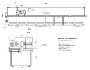 Общая схема кромкообрезного станка